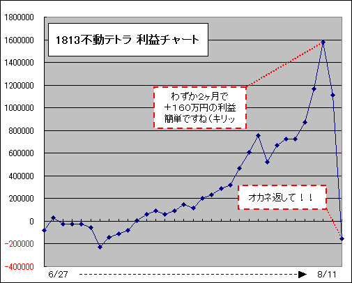 1813_20110811_rieki_v2.PNG