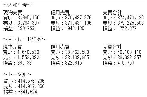 2008確定申告.JPG