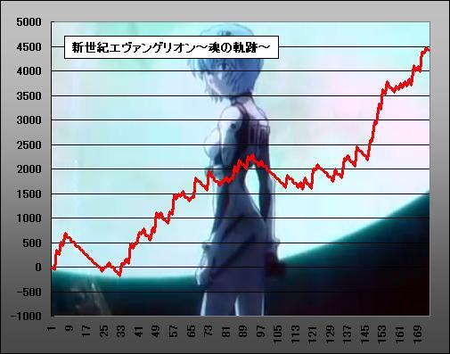 20100526_slot-chart.JPG