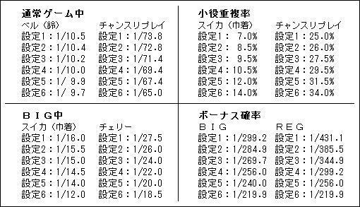 20101005_hazuki_slot_2.JPG
