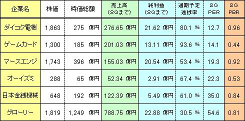 20121118_DK2Q_v1.PNG