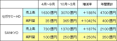 2012_1Q4Q_v2.PNG