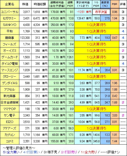 20130803_1Q_v1.PNG