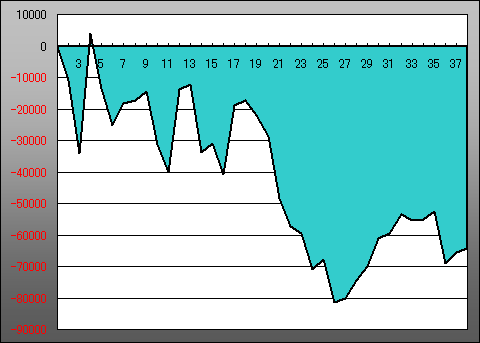 2014_slot_chart_v1.png