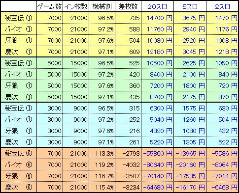 20_5_2_slot_v2.PNG