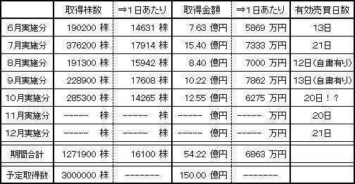 6417_20101108_2.JPG