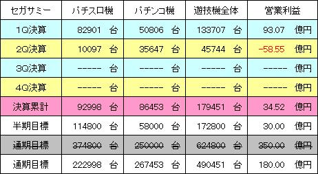 6460_20141102_v2.PNG