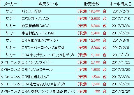 6460_segasammy_20170517_sales_v2.png