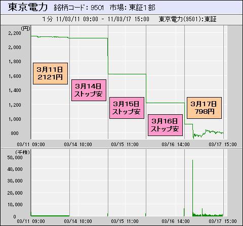9501_20110321.JPG