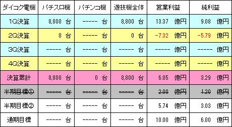 daikokudenki_20161128_v2.png