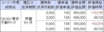 daiwa_20110605_1813.JPG
