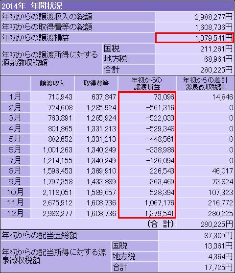 daiwa_20150105_v1.PNG