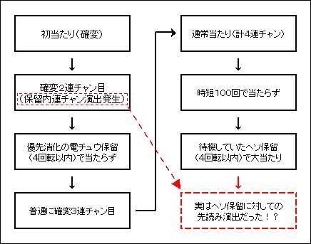 eva7_chart_v2.PNG