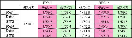 eva_bounasu_koyaku.JPG