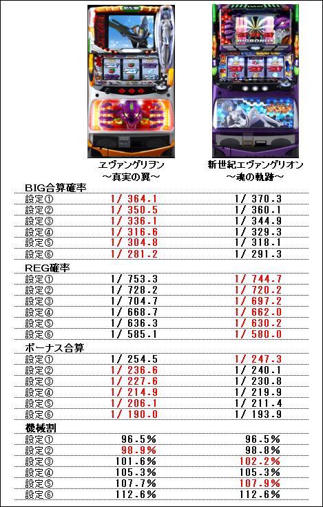 eva_sinjitu_1.JPG
