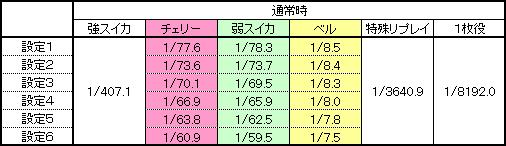 eva_tuujyou_koyaku.JPG