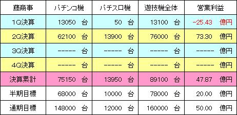 fujisyouji_20141109_v1.PNG