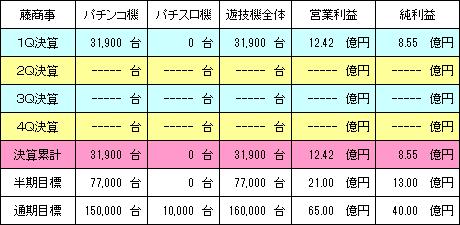 fujisyouji_2015082_v2.png