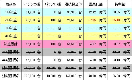 fujisyouji_20151104_v2.png