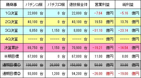 fujisyouji_20170206_v1.png