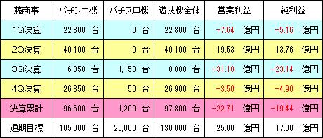 fujisyouji_20170611_v1.png