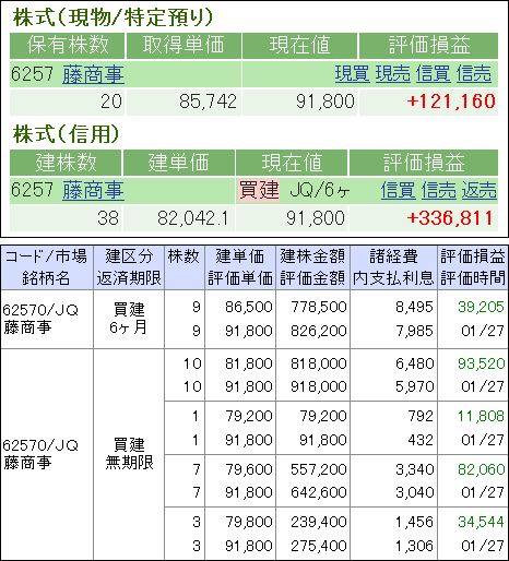 fujisyouji_posi_20120128.PNG