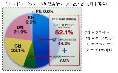 gcjyoico_data_20120901.PNG
