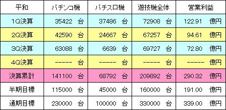 heiwa_20140209_v1.PNG