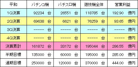 heiwa_20141124_v1.PNG