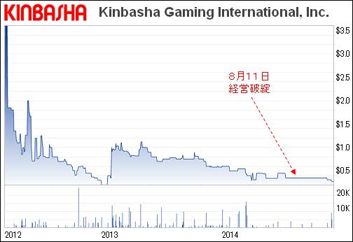 kinbasha_chart_20141212_v4.PNG