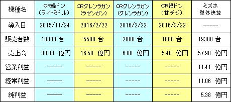 mizuho_20160404_v6.png
