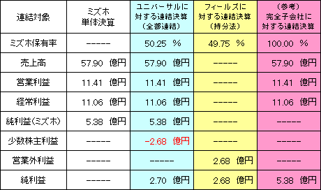 mizuho_20160404_v7.png