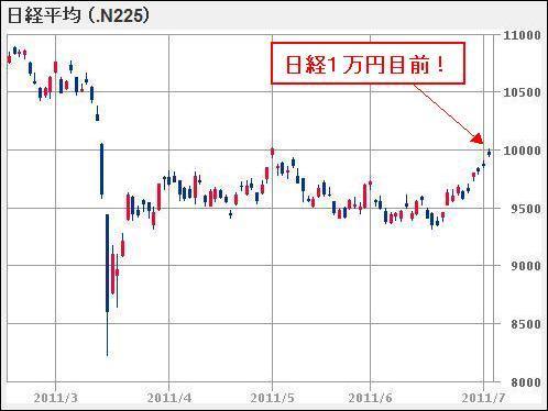 nikkei_20110705_v3.JPG