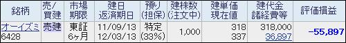 o-izumi_posi_20111002_v2.PNG