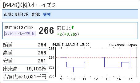 oizumi_20111215.PNG