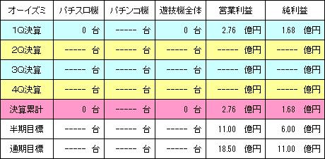 oizumi_20150818_v2.png