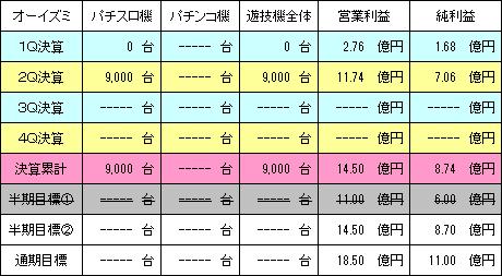 oizumi_20151115_v1.png