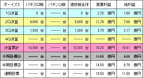 oizumi_20160219_v1.png