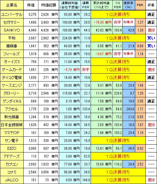 pachinko_kanren_kabu_20150805_v1.png