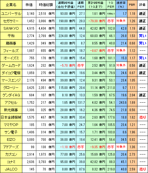 pachinko_kanren_kabu_20150814_v2.png
