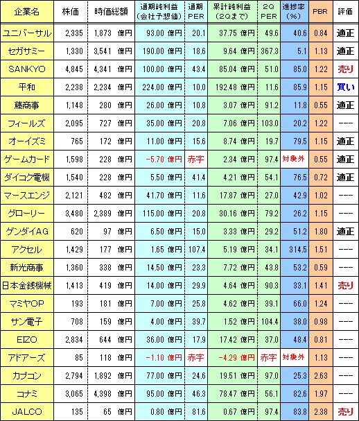 pachinko_kanren_kabu_20151123_v1.png