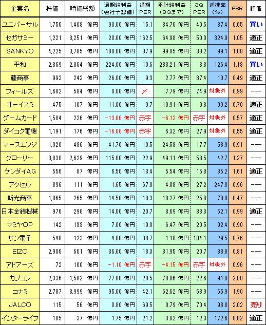 pachinko_kanren_kabu_20160226_v1.png