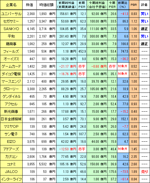 pachinko_kanren_kabu_20160522_v1.png
