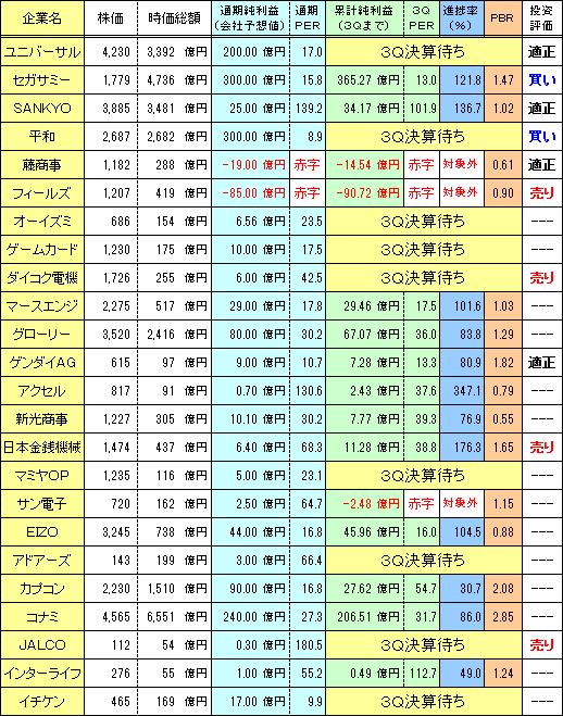 pachinko_kanren_kabu_20170206_v1.png