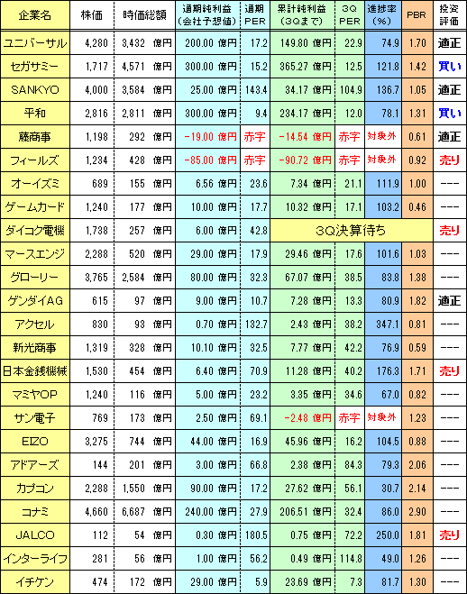pachinko_kanren_kabu_20170212_v1.png