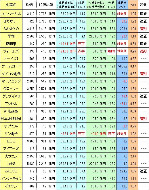 pachinko_kanren_kabu_20170519_v1.png