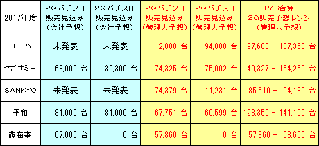 pachinko_manufacturing_industry_20161024_v1.png