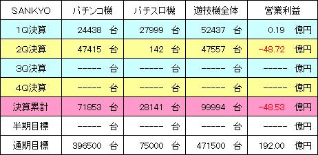 sankyo_20141109_v1.PNG