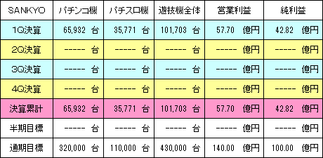 sankyo_20150805_v2.png