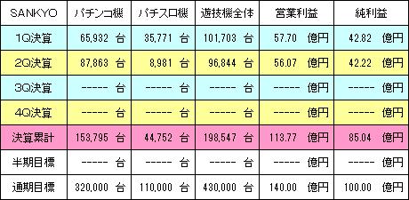 sankyo_20151115_v1.png